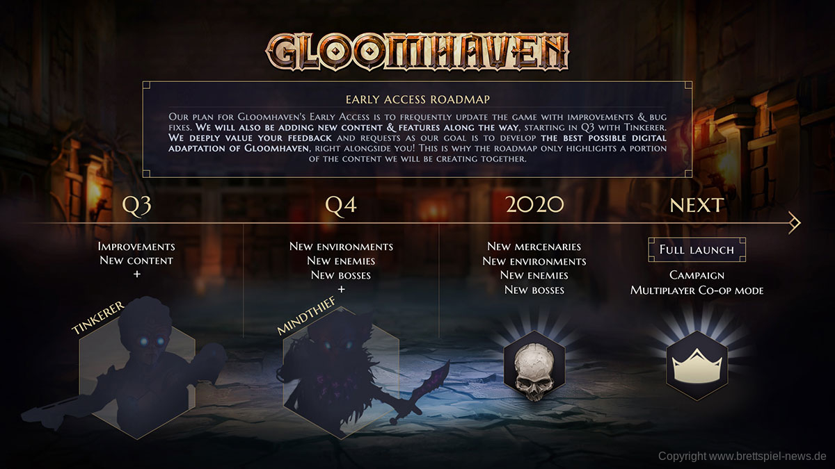 Gloomhaven Roadmap